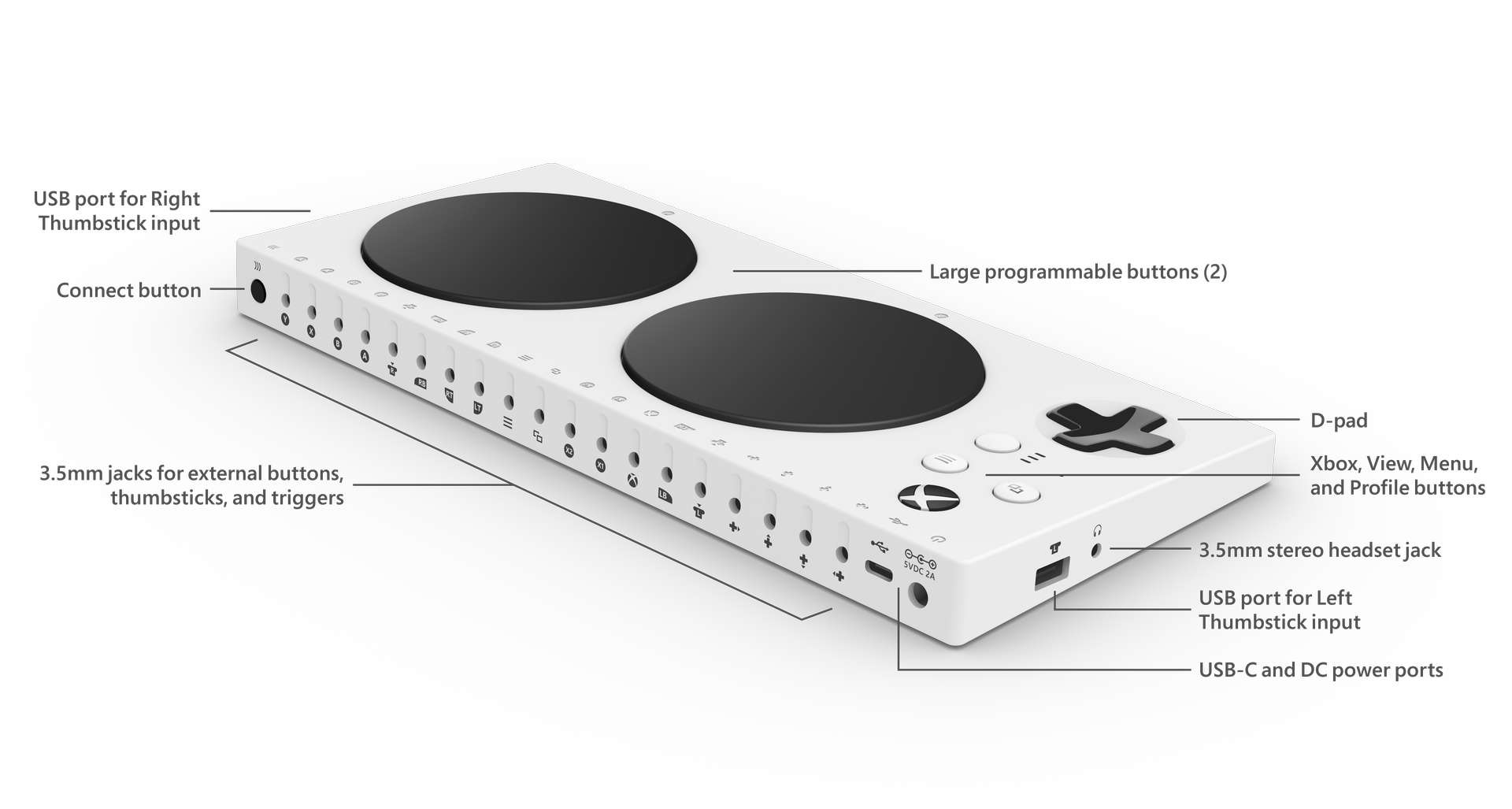 Microsoft Xbox Adaptive Controller Back ANR Mapping console