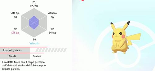 Pokémon Statistiche Competitivo