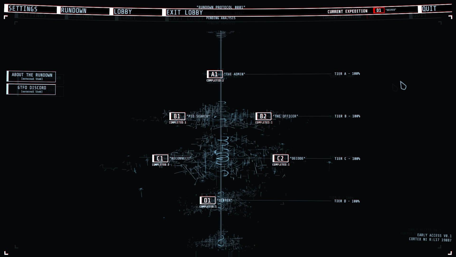 """La """"mappa"""" dei livelli."""