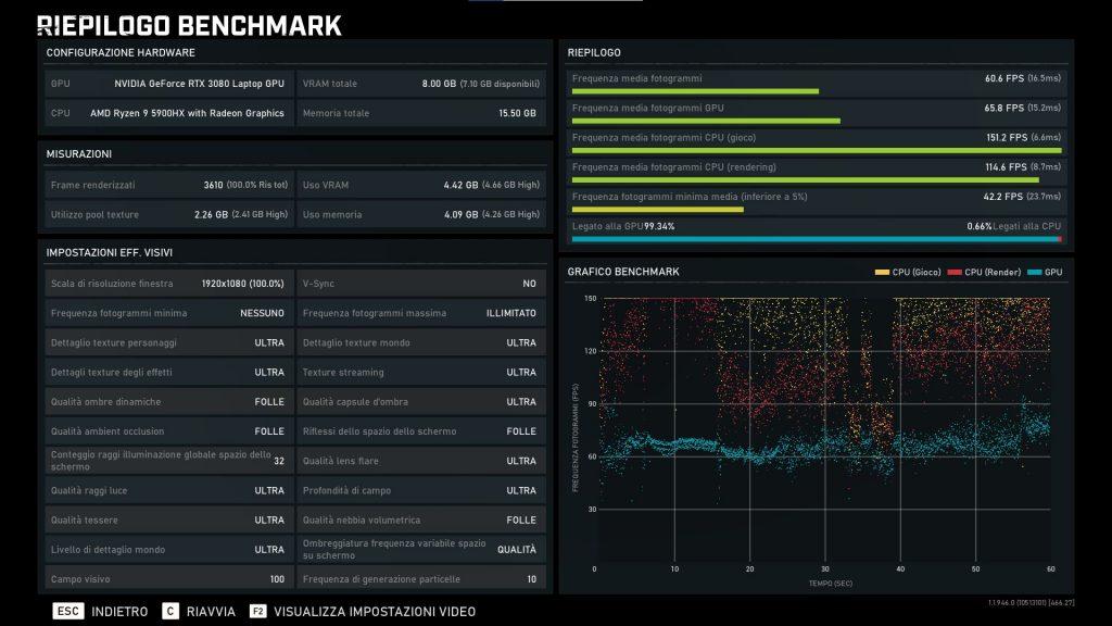 Acer Nitro 5 Benchmark