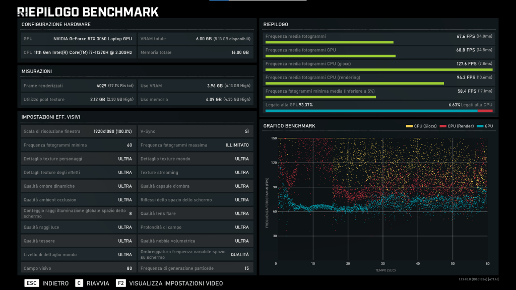 Benchmark Gears 5