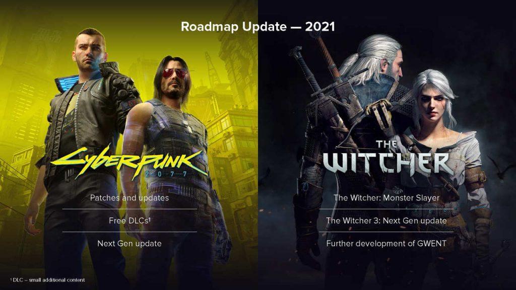 the-witcher-cyberpunk-2021-2022